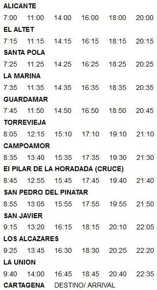 Автобусы в Торревьехе: маршруты, расписание, схемы