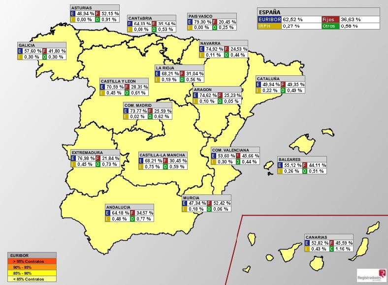 Ипотека в Испании: обзор рынка за прошлый год
